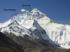 Mount Everest, north side Photo & graphics by Luca Galuzzi